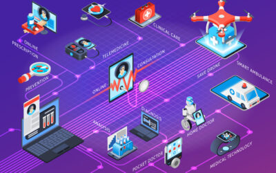 Machine Learning Innovations for the Healthcare Industry