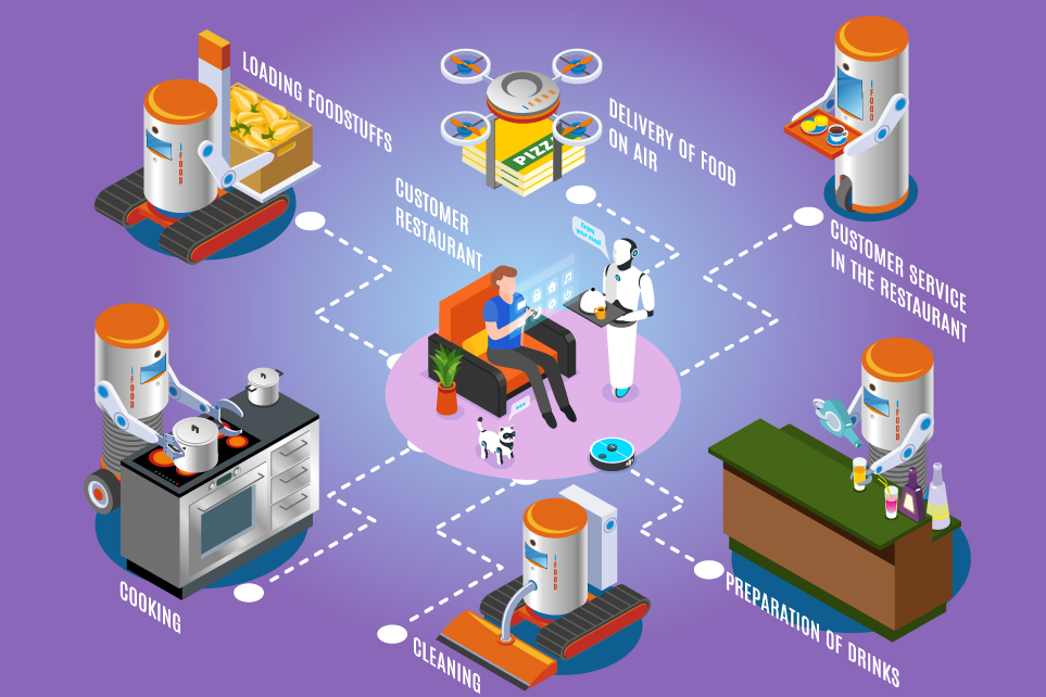 How Artificial Intelligence is revolutionizing the Food and Beverage Industry